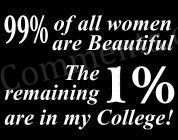 A Fact About My College