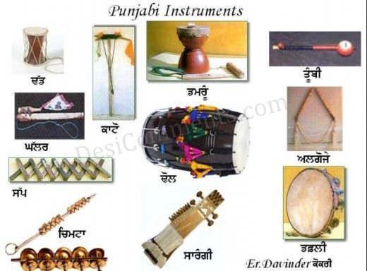 Punjabi Instruments